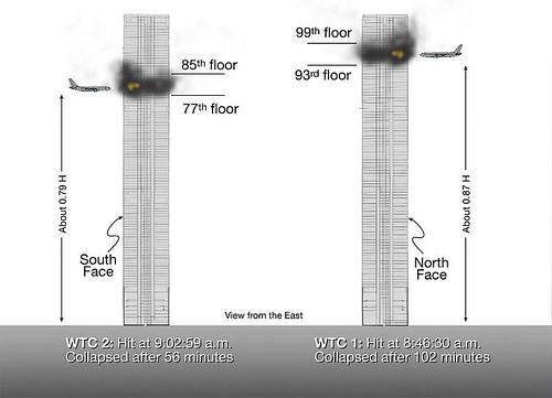 WTC illustration