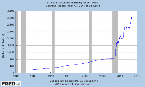 Monetary base