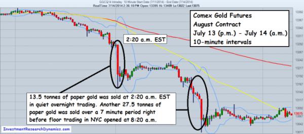 Comex Trading