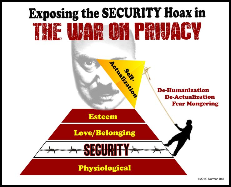 Exposing the SECURITY Hoax in the War on Privacy