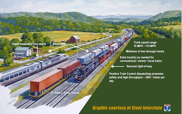 Renewable Revolutionary Railroad Renaissance