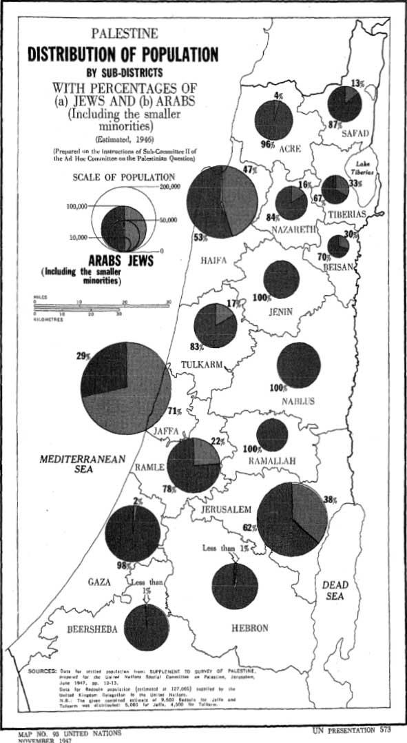 Palestine Distribution of Population by Sub-Districts, UN Map No. 93(b), August 1950