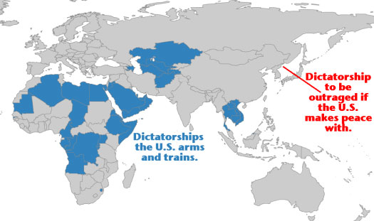 Dictatorships the US supports